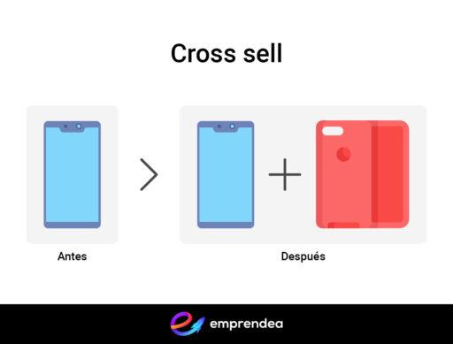 Ejemplo de cross sell o venta cruzada al comprar un movil