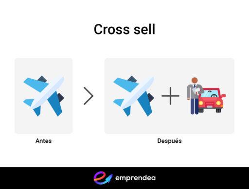 Ejemplo de cross sell o venta cruzada al comprar un billete de avión
